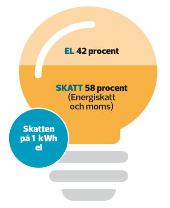 moms på energiskatt
